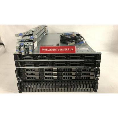 Dell MD3420 Dell R640 SAN Solution